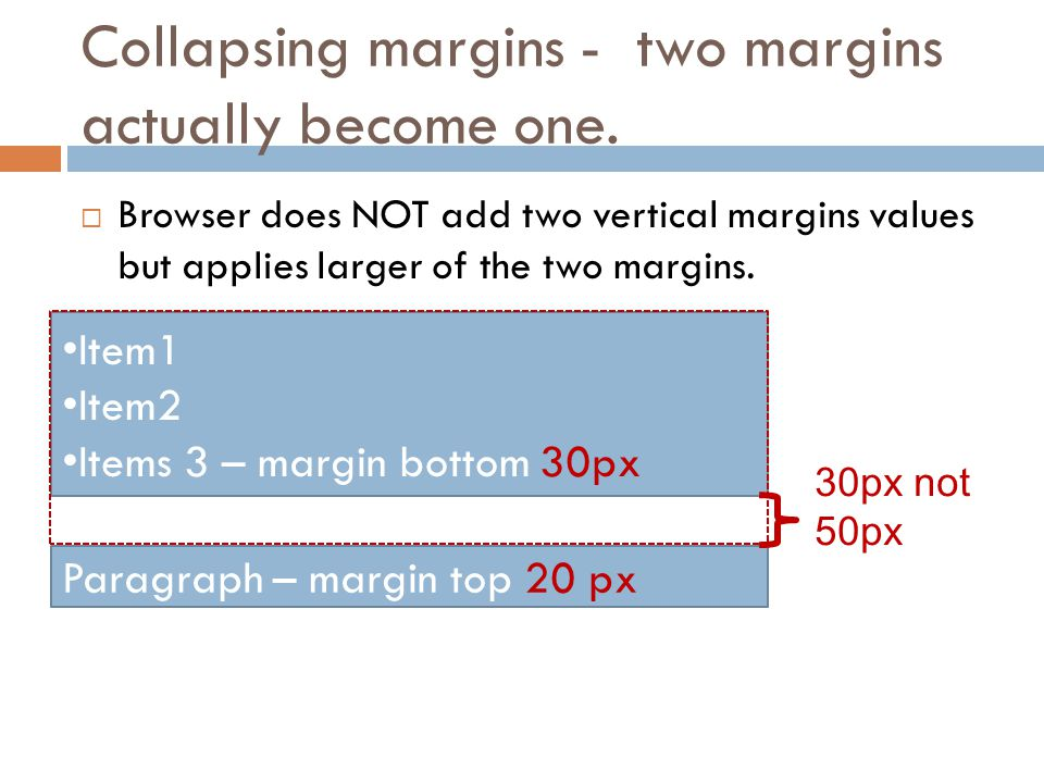 Collapsing margins - two margins actually become one.