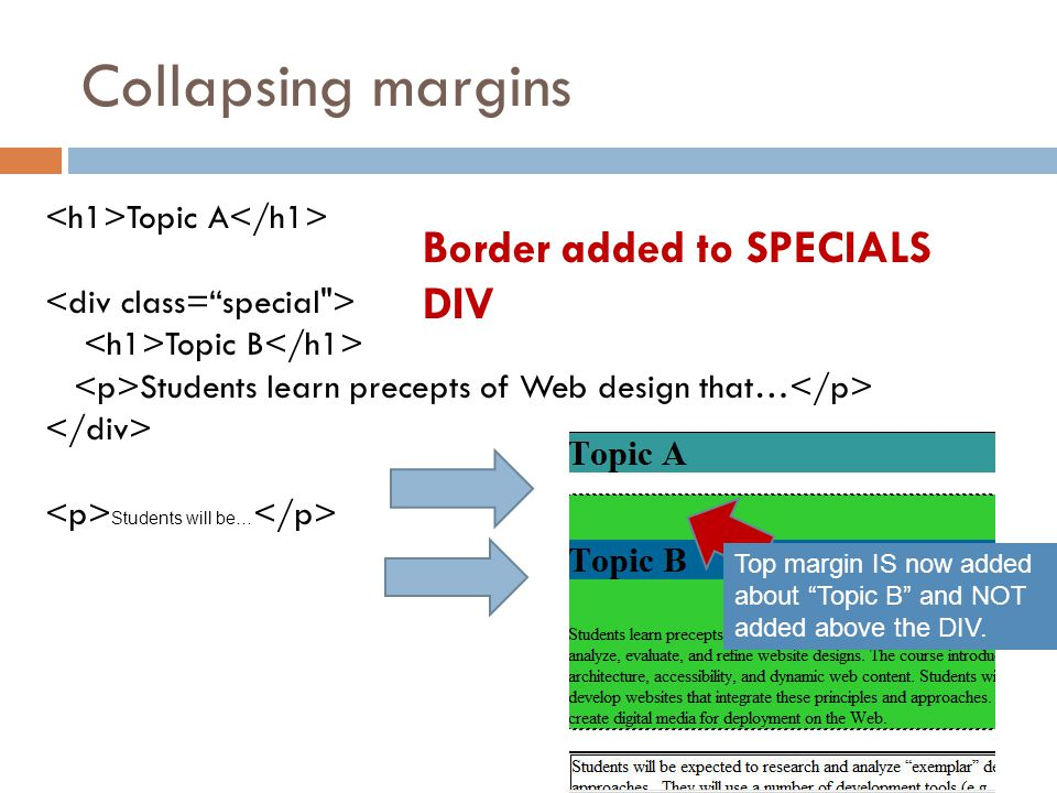 Collapsing margins Border added to SPECIALS DIV