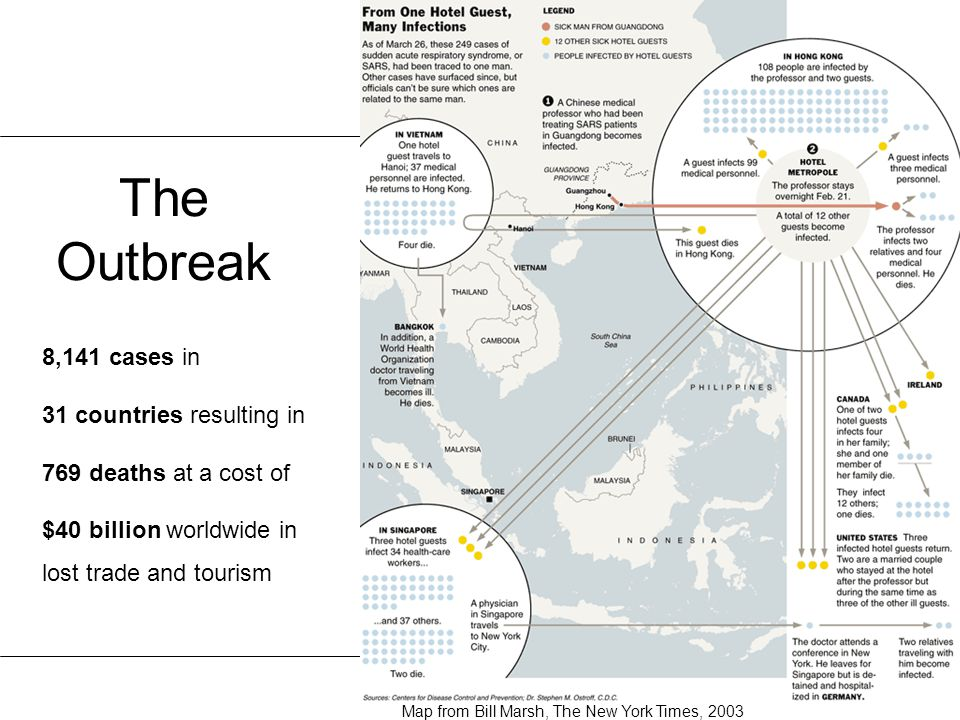 The Outbreak 8,141 cases in 31 countries resulting in