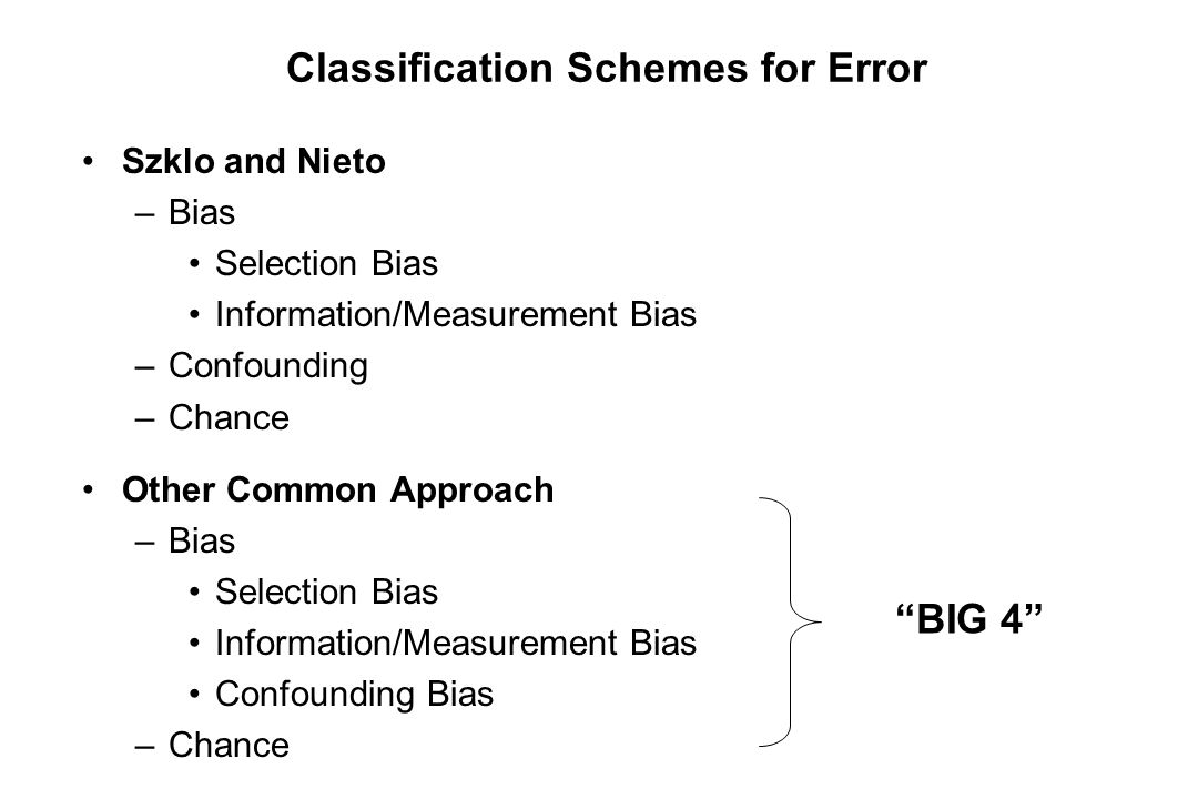 Classification Schemes for Error