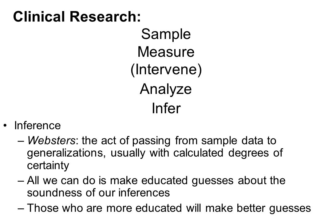 Clinical Research: Sample Measure (Intervene) Analyze Infer Inference