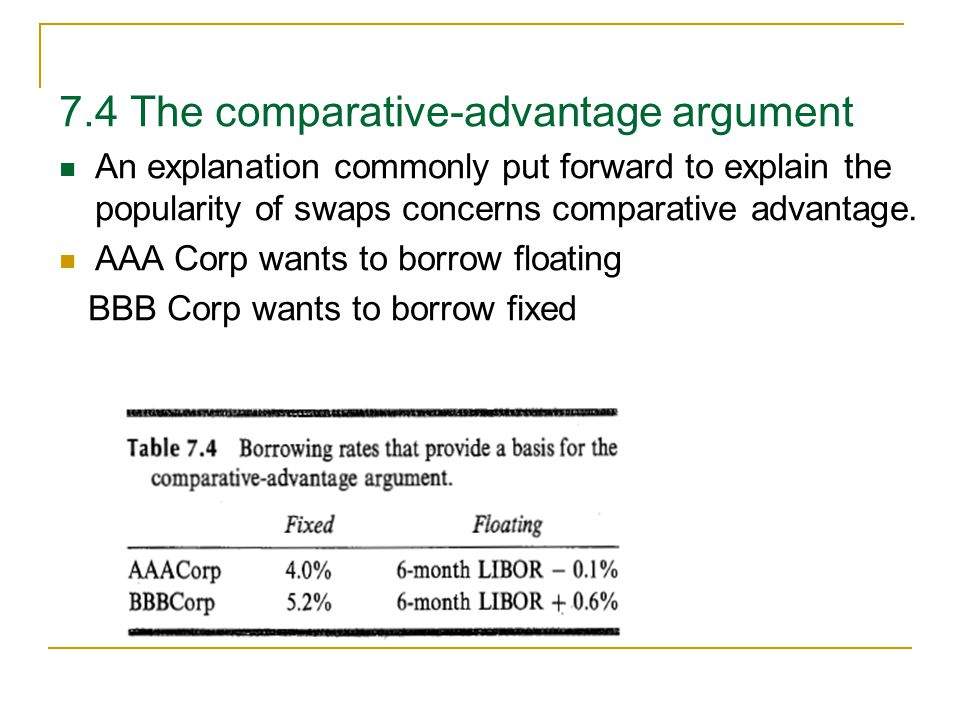7.4 The comparative-advantage argument