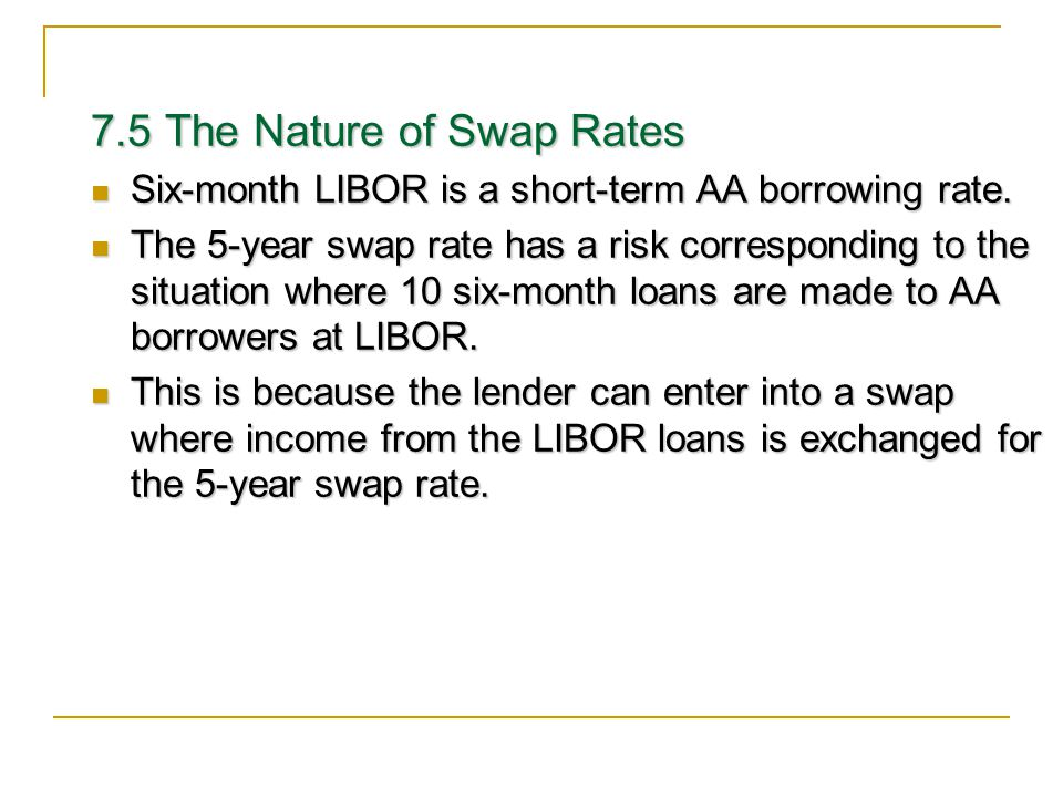 7.5 The Nature of Swap Rates