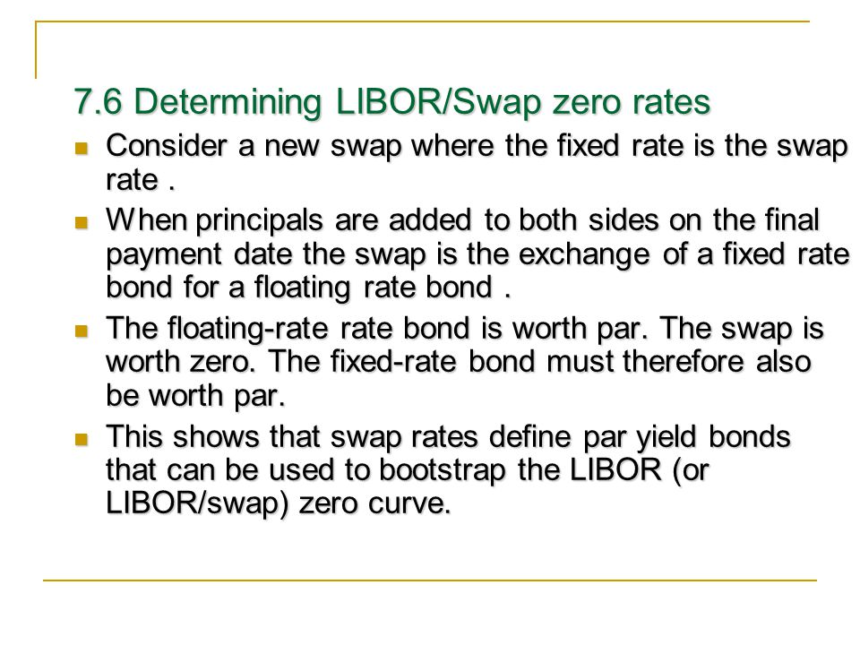 7.6 Determining LIBOR/Swap zero rates