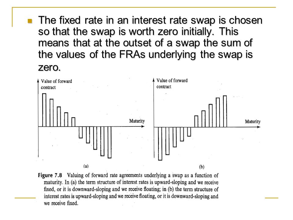 The fixed rate in an interest rate swap is chosen so that the swap is worth zero initially.