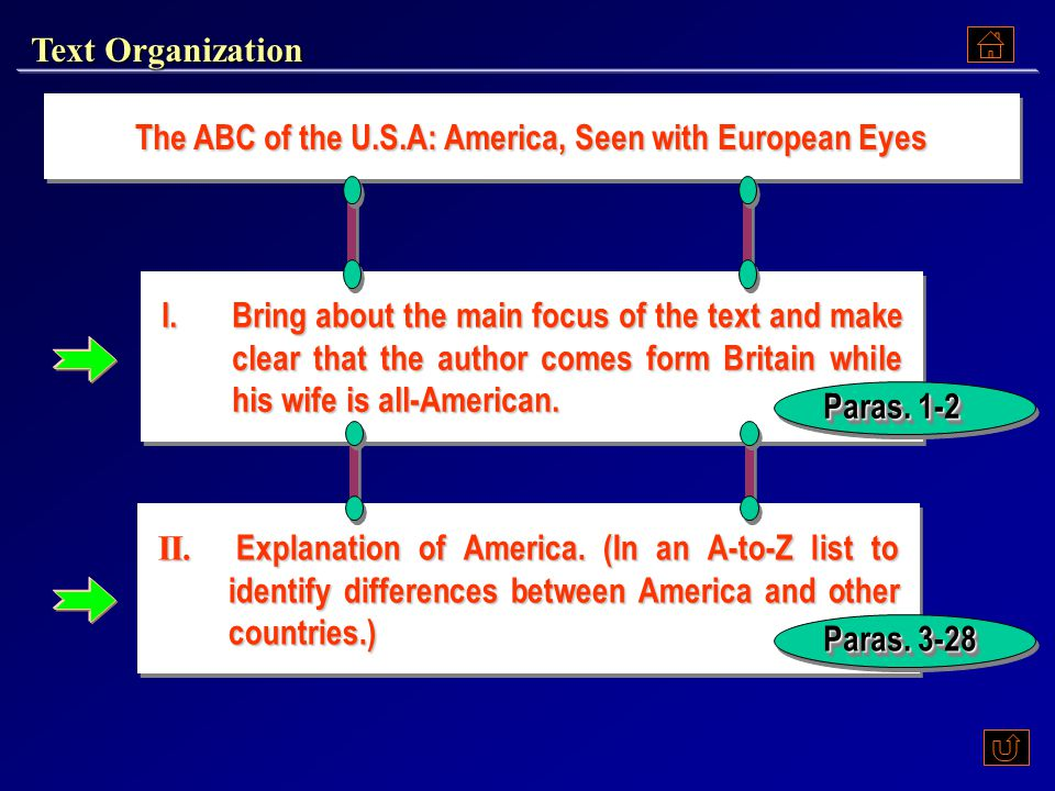 The ABC of the U.S.A: America, Seen with European Eyes