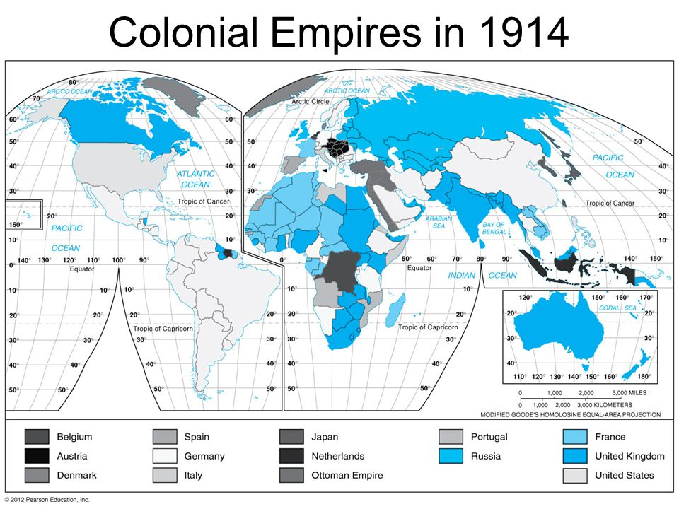 Colonial Empires in 1914 FIGURE 2.27
