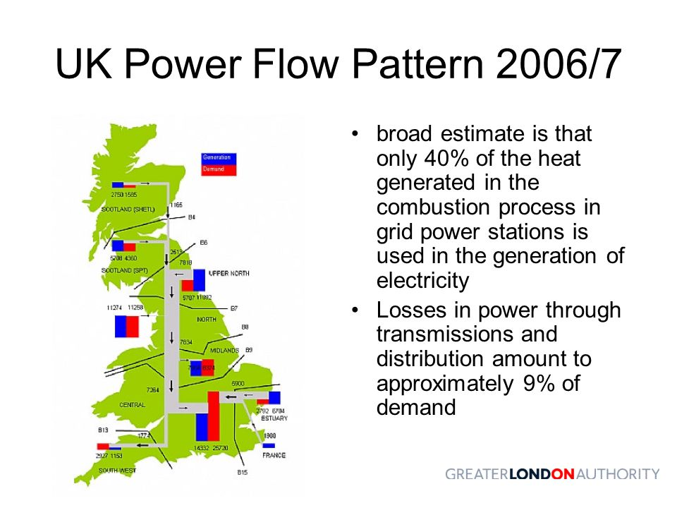 UK Power Flow Pattern 2006/7