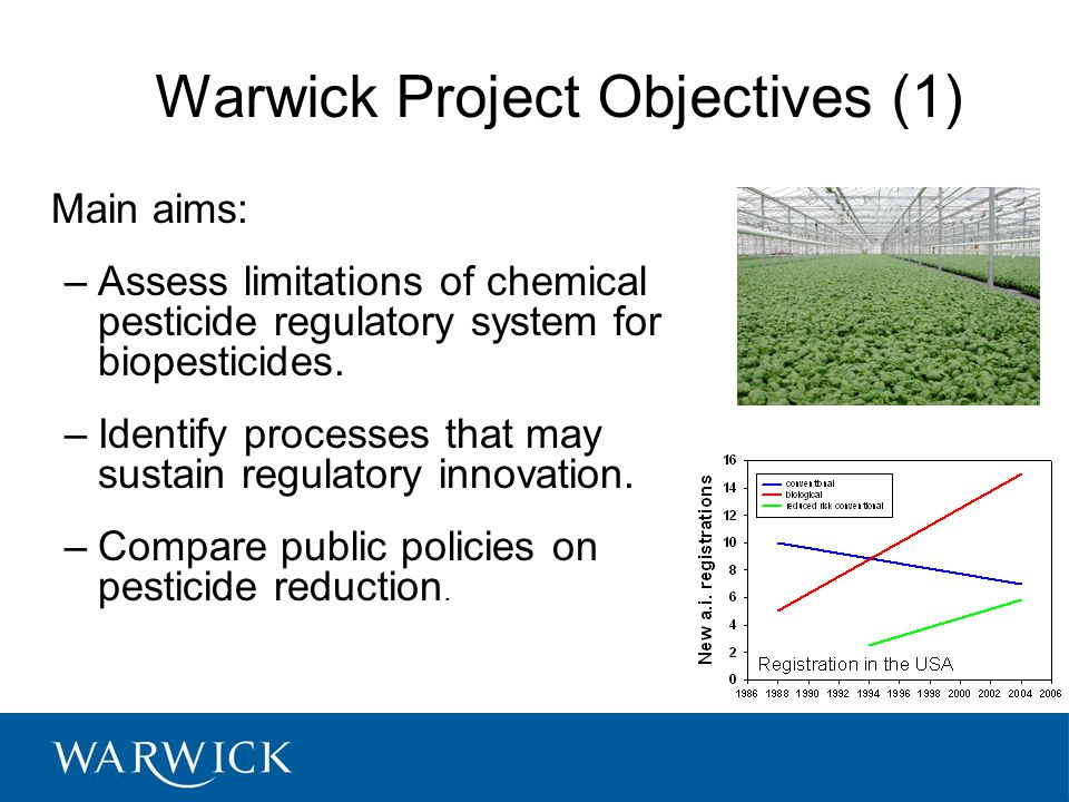 Warwick Project Objectives (1)
