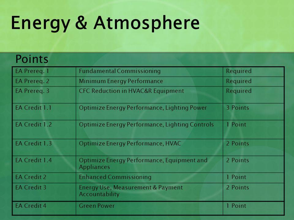 Energy & Atmosphere Points EA Prereq. 1 Fundamental Commissioning
