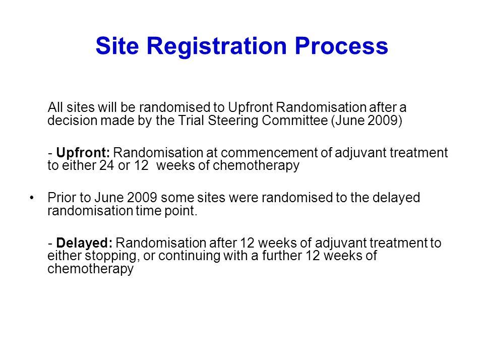 Site Registration Process
