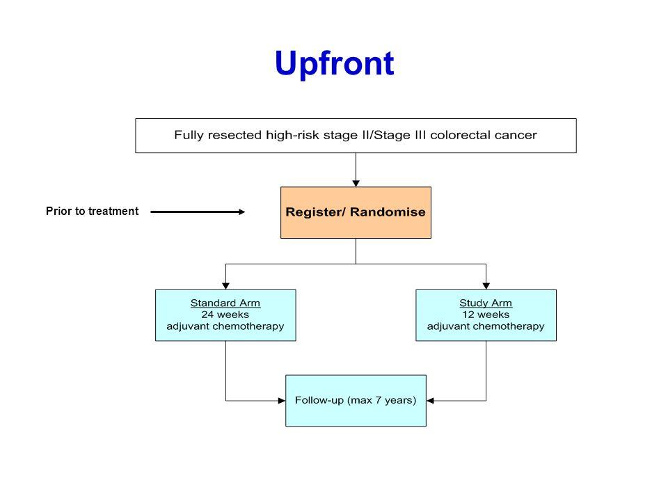 Upfront Prior to treatment