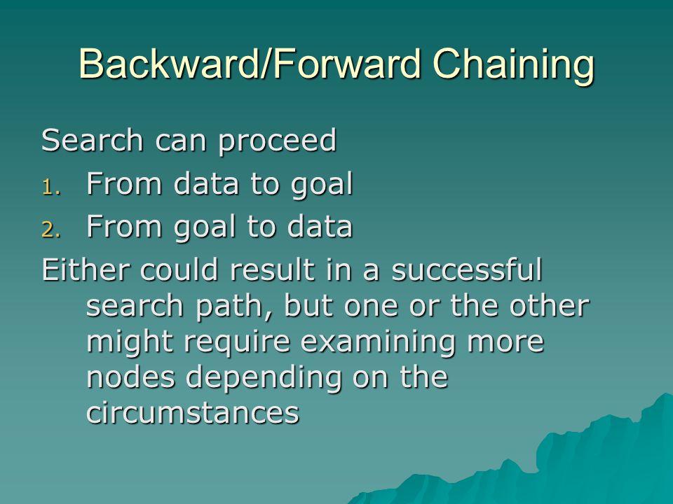 Backward/Forward Chaining