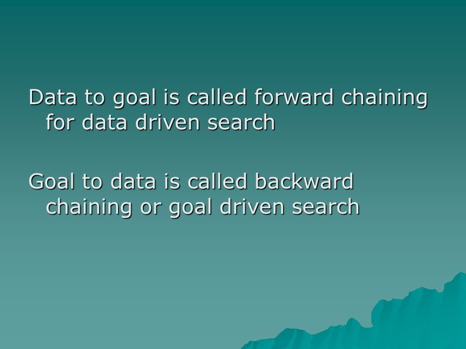 Data to goal is called forward chaining for data driven search