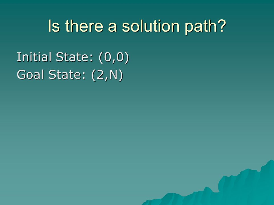 Is there a solution path