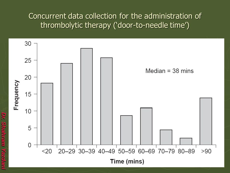 Concurrent data collection for the administration of thrombolytic therapy ('door-to-needle time')