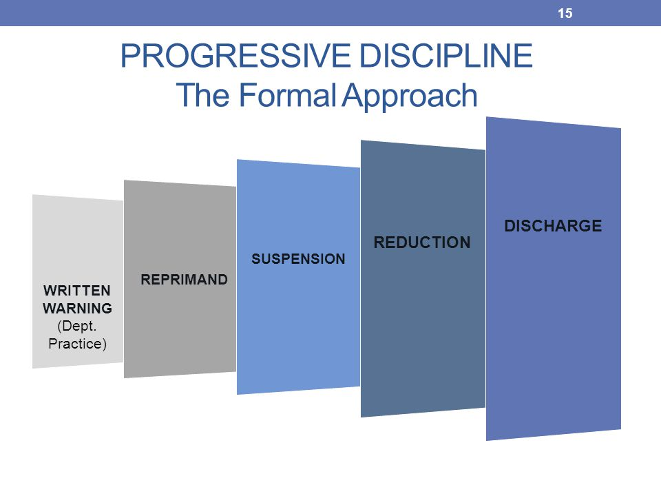 PROGRESSIVE DISCIPLINE The Formal Approach