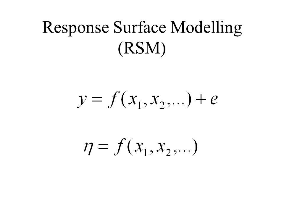 Response Surface Modelling (RSM)
