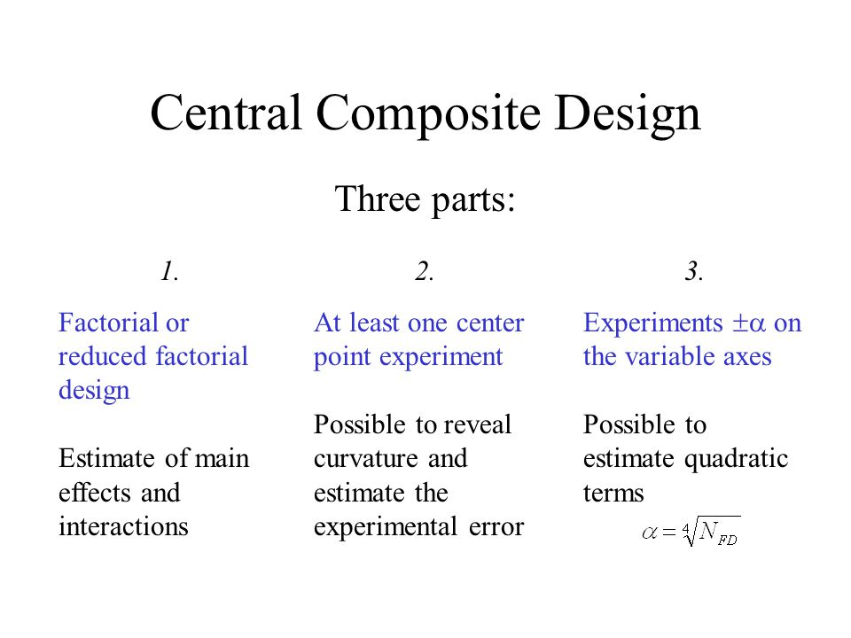 Central Composite Design
