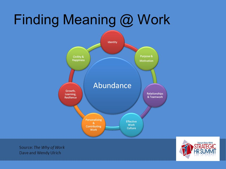 Finding Meaning @ Work Source: The Why of Work Dave and Wendy Ulrich