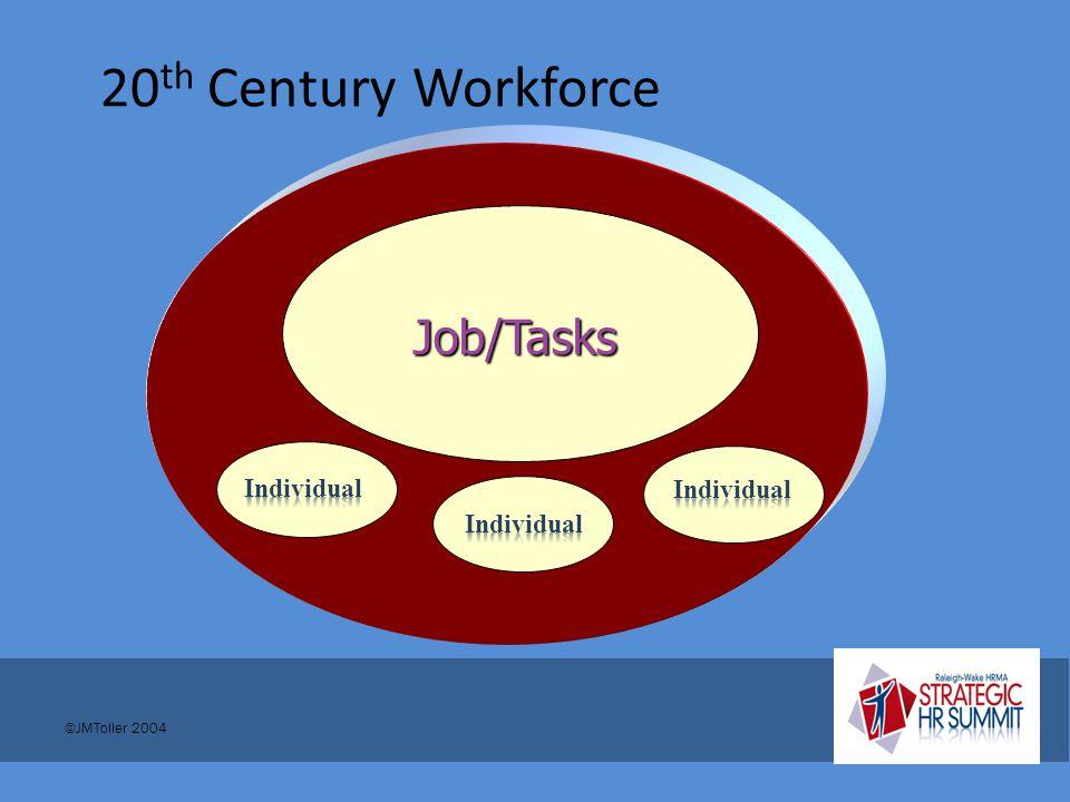 20th Century Workforce Job/Tasks Individual