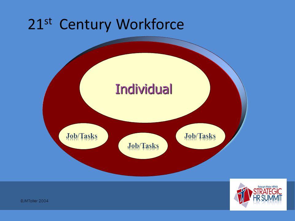 21st Century Workforce Individual Job/Tasks