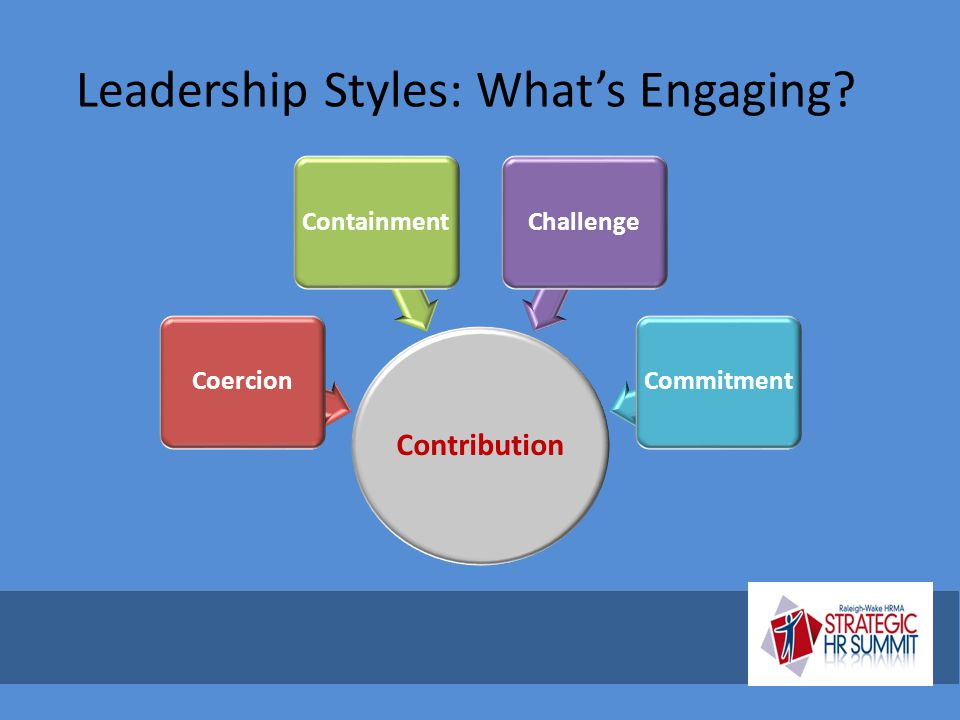 Leadership Styles: What's Engaging