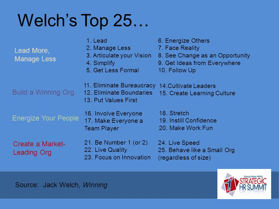 Welch's Top 25… Lead More, Manage Less Build a Winning Org