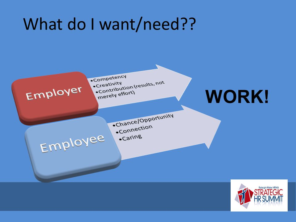 What do I want/need WORK! Employer Competency Creativity