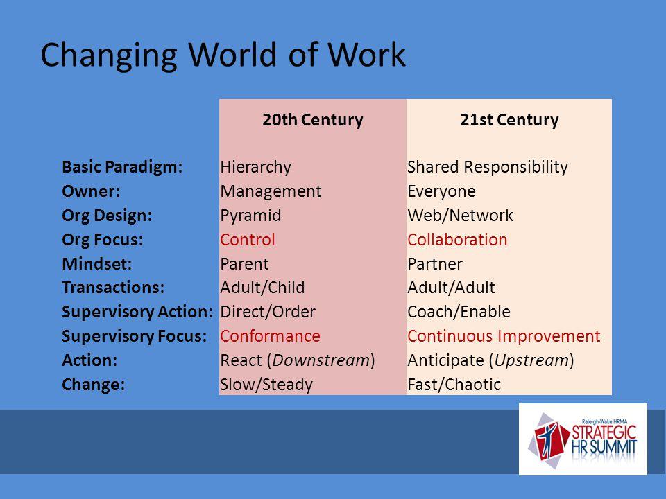 Changing World of Work 20th Century 21st Century Basic Paradigm: