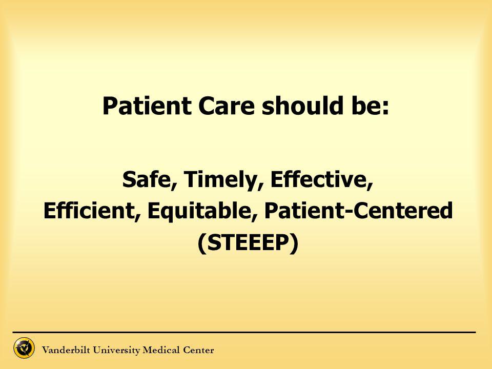 Patient Care should be: