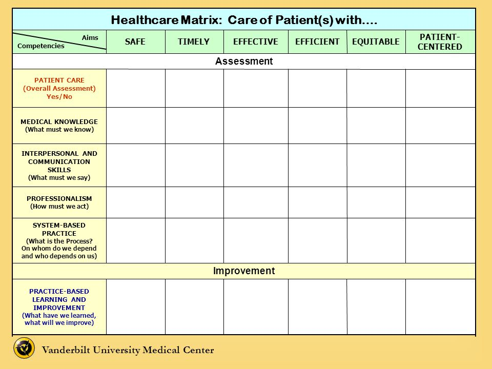 Healthcare Matrix: Care of Patient(s) with….