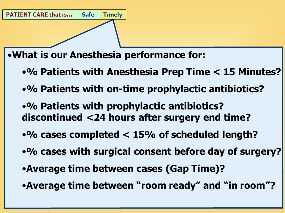 What is our Anesthesia performance for: