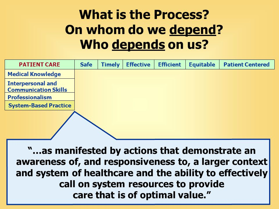 What is the Process On whom do we depend Who depends on us