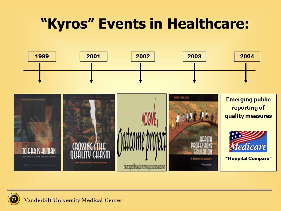 Kyros Events in Healthcare: