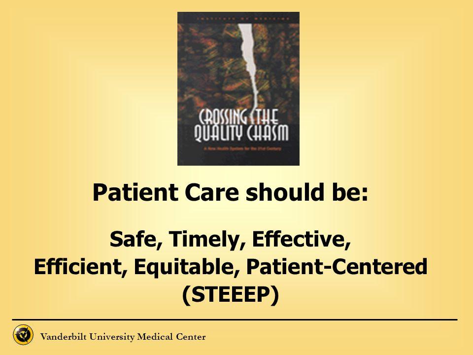 Patient Care should be: Efficient, Equitable, Patient-Centered