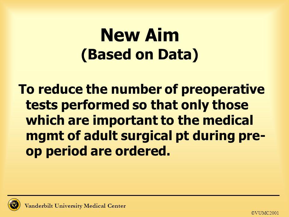 New Aim (Based on Data)