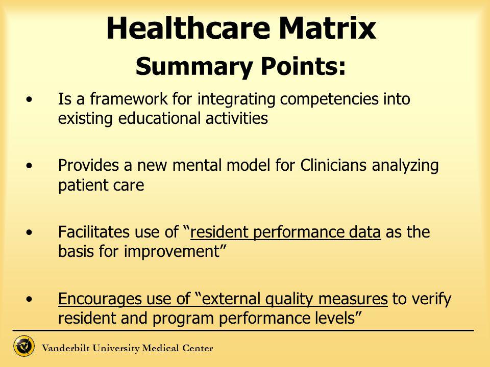 Healthcare Matrix Summary Points: