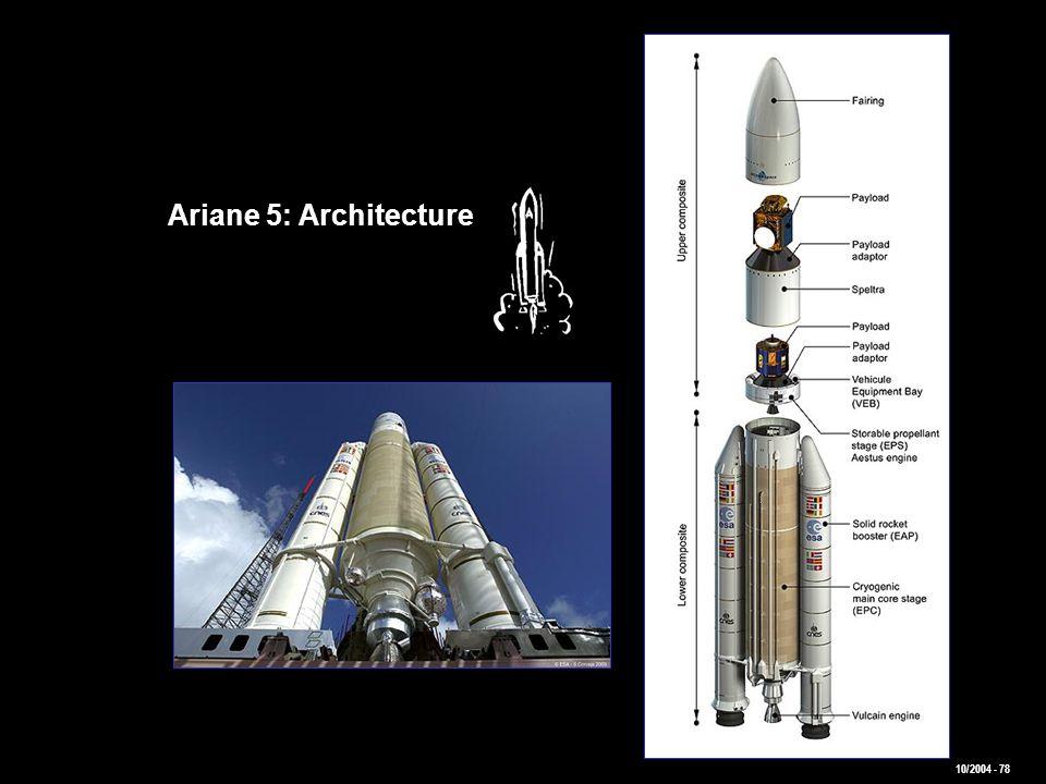 Ariane 5: Architecture 10/2004 - 78