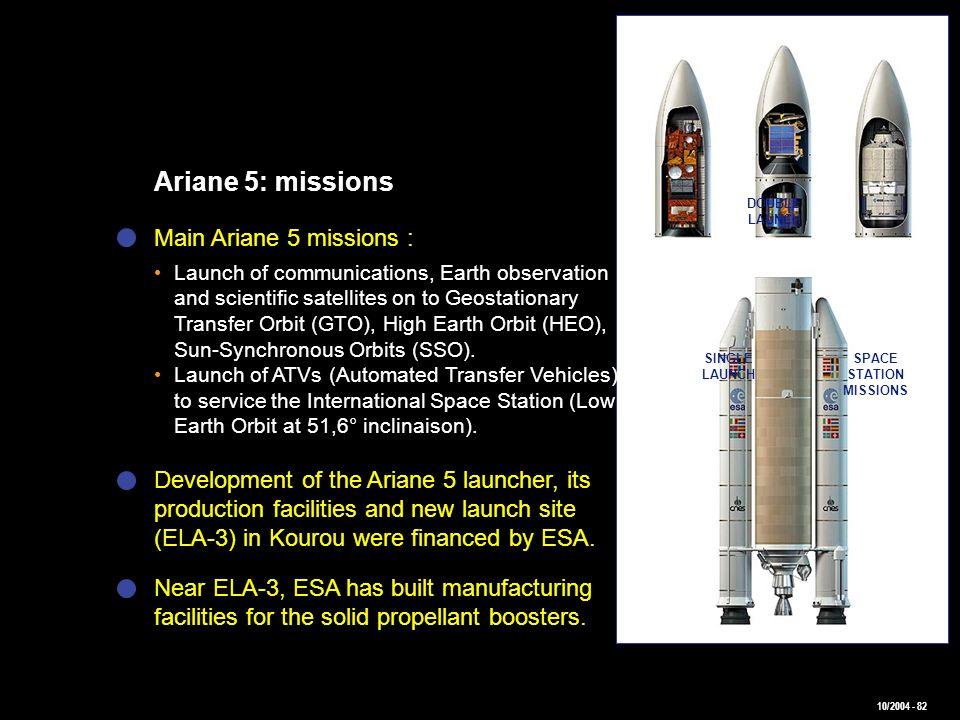 Ariane 5: missions Main Ariane 5 missions :