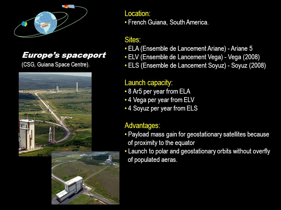 Location: Sites: Launch capacity: Europe's spaceport Advantages:
