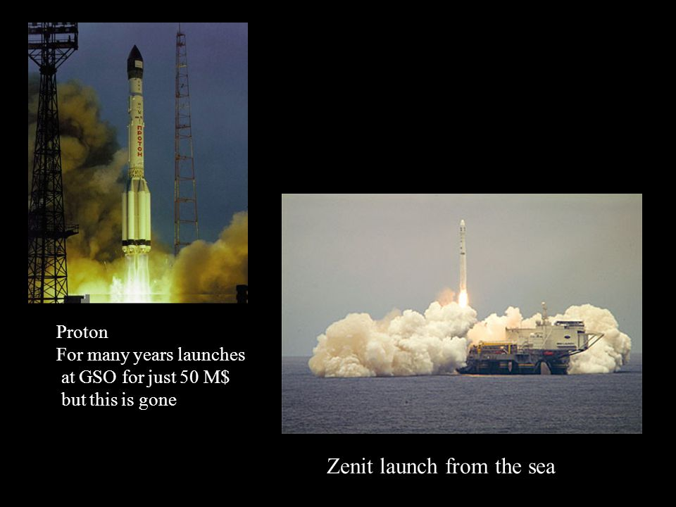 Zenit launch from the sea