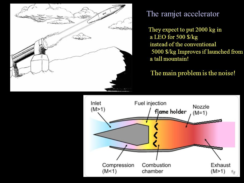 The ramjet accelerator