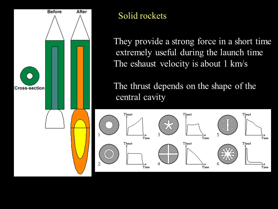 Solid rockets They provide a strong force in a short time. extremely useful during the launch time.