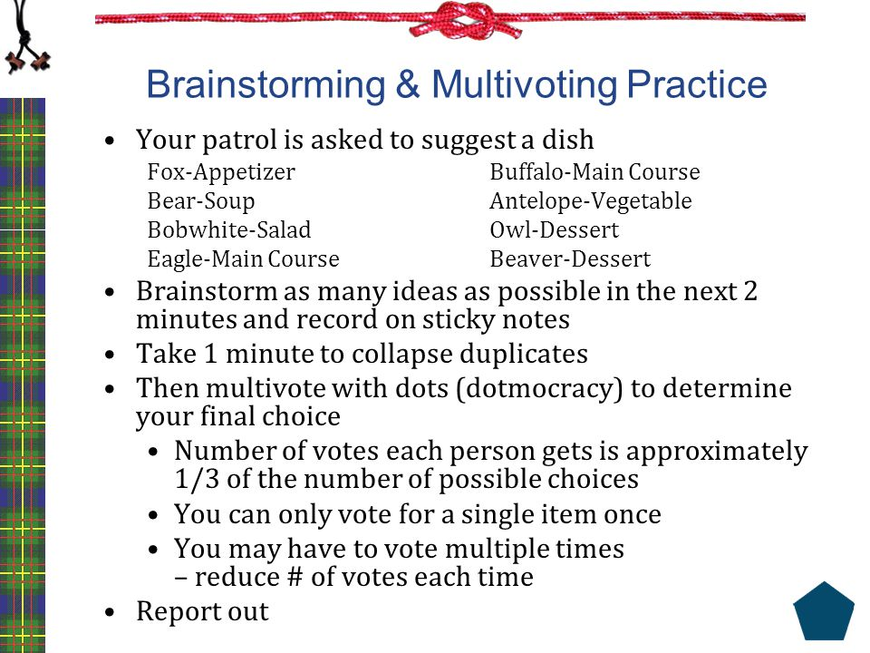 Brainstorming & Multivoting Practice