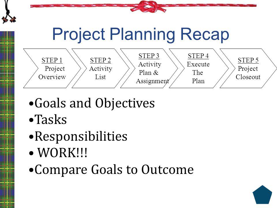 Project Planning Recap