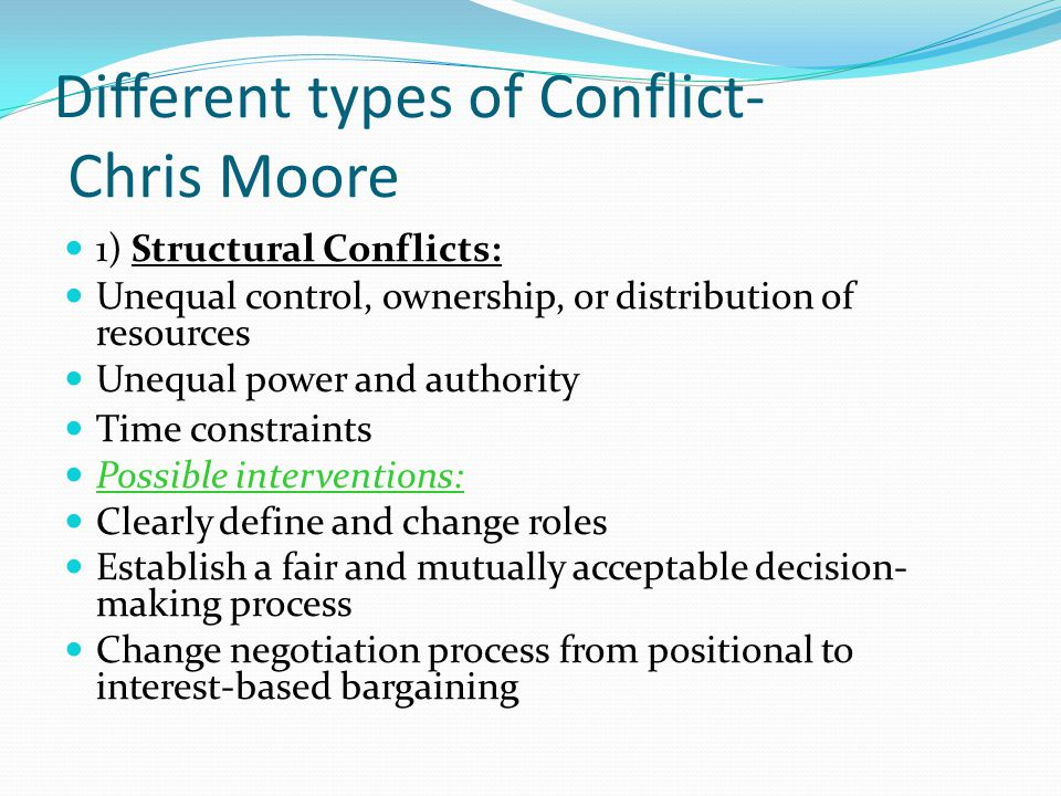 Different types of Conflict- Chris Moore