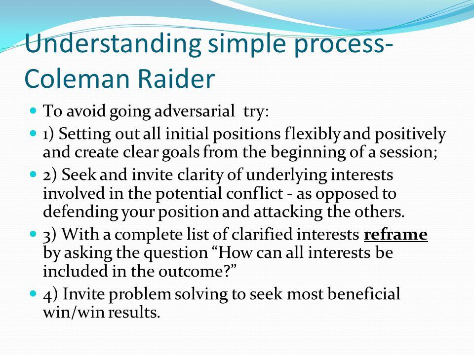 Understanding simple process- Coleman Raider