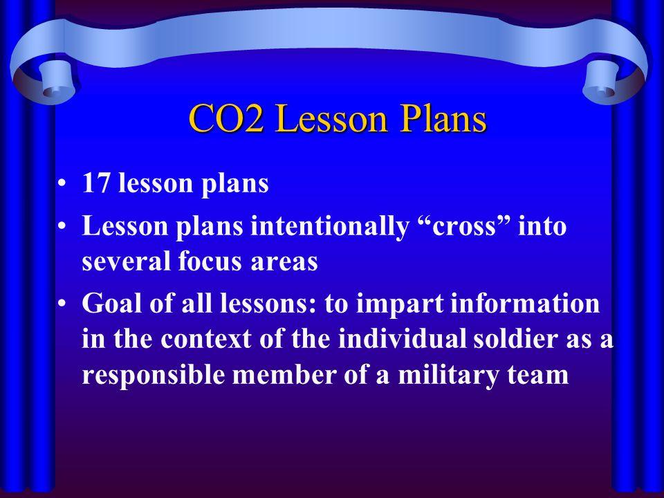 CO2 Lesson Plans 17 lesson plans