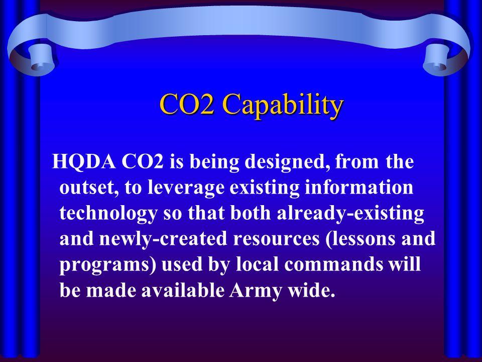 CO2 Capability
